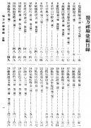 余氏父子经验集_医方经验汇编