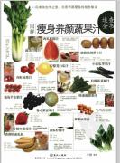图解瘦身养颜蔬果汁 速查全书