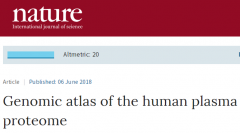 "Nature:继DNA之后,科学家再构建蛋白质 ""遗传图谱"""