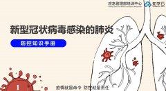 新冠肺炎应急防控培训视频课程